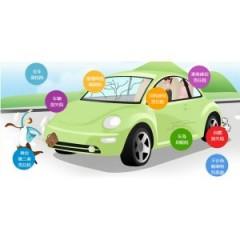 机动车商业保险